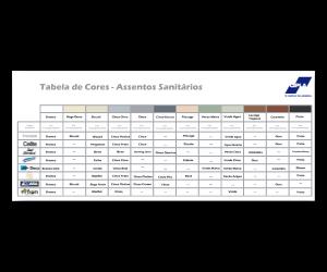Linha Consumo: Tabela de Cores Assentos Sanitários